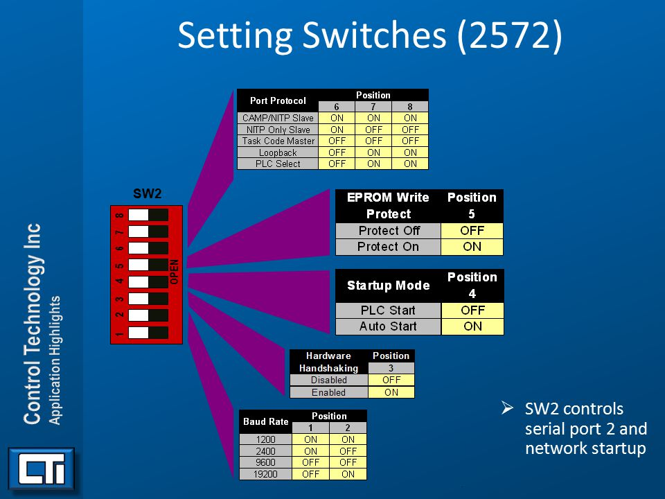 Setting Switches (2572) SW2 controls serial port 2 and network startup