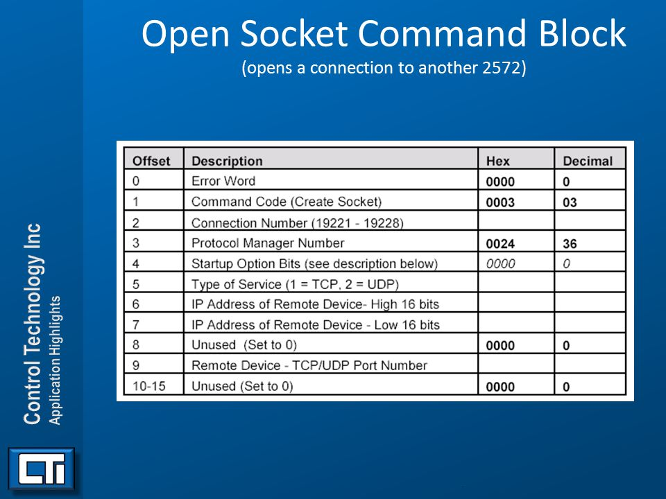 Open Socket Command Block (opens a connection to another 2572)