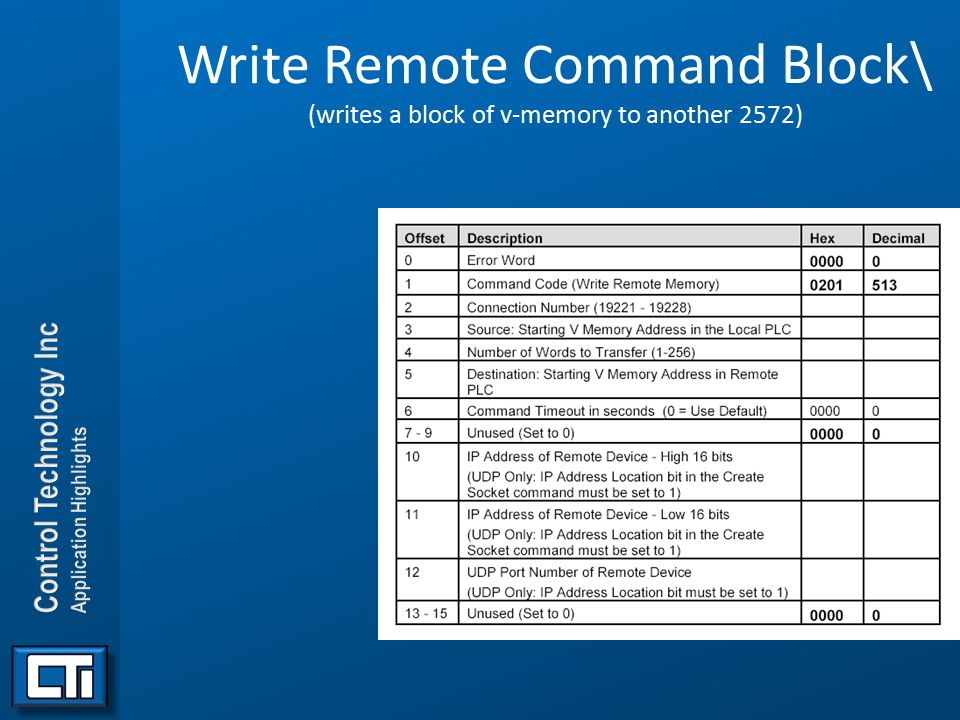 Write Remote Command Block\ (writes a block of v-memory to another 2572) .