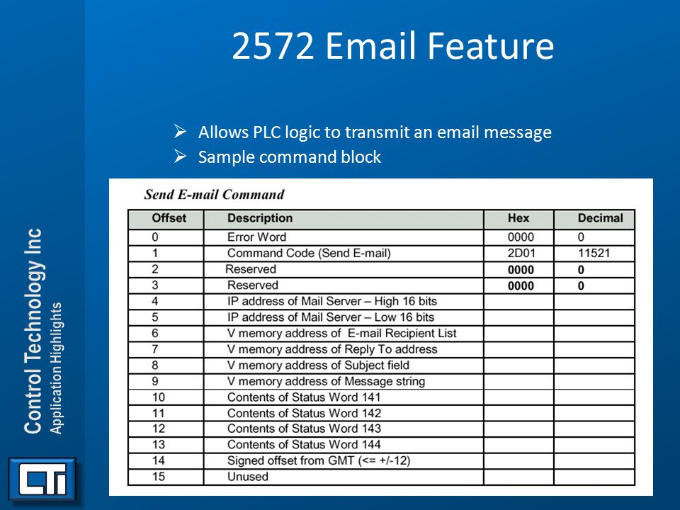 2572 Email Feature Allows PLC logic to transmit an email message