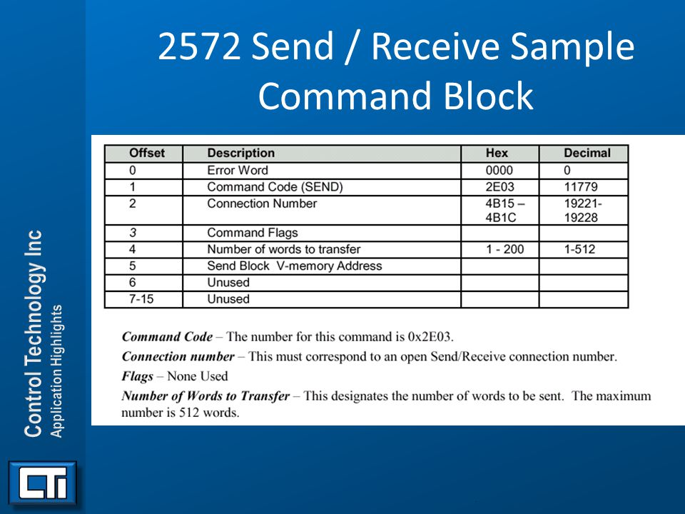 2572 Send / Receive Sample Command Block