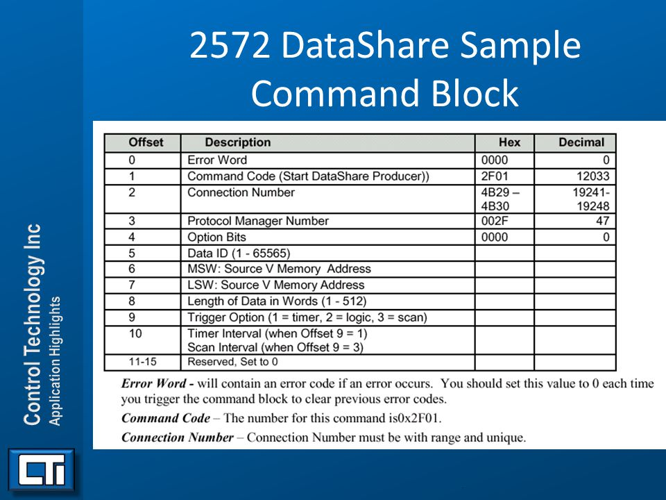 2572 DataShare Sample Command Block