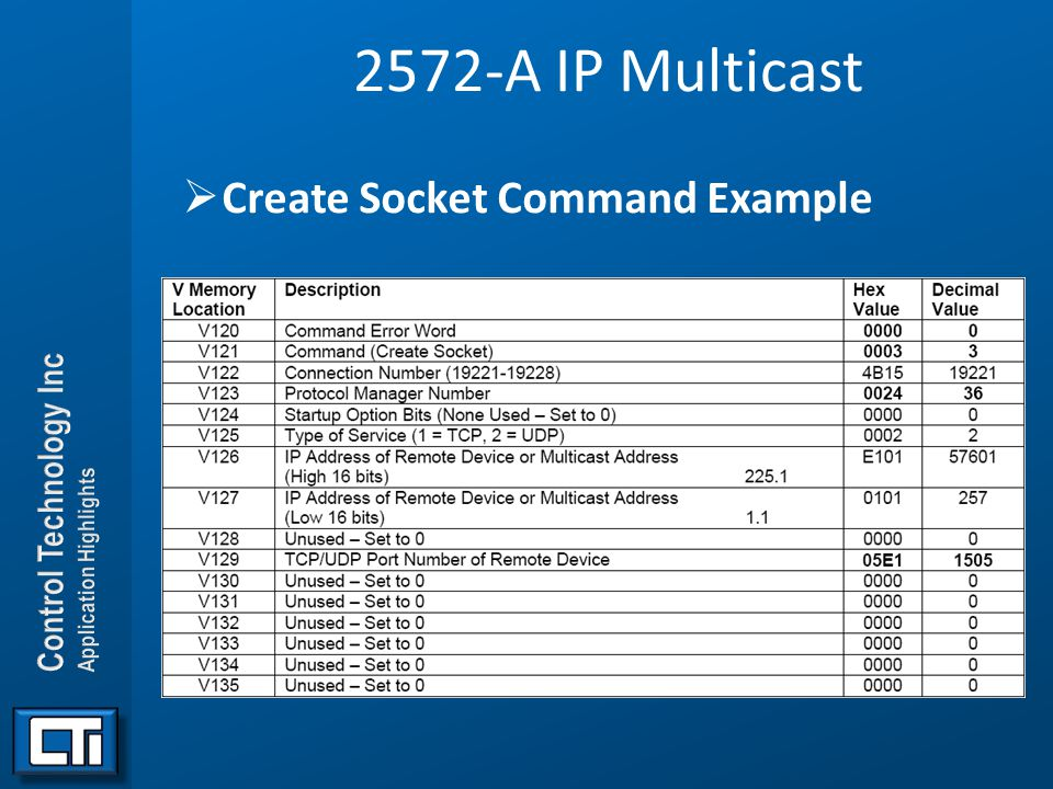 2572-A IP Multicast Create Socket Command Example