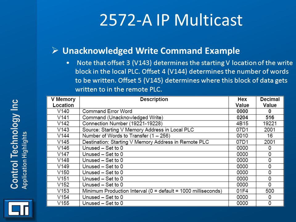 2572-A IP Multicast Unacknowledged Write Command Example