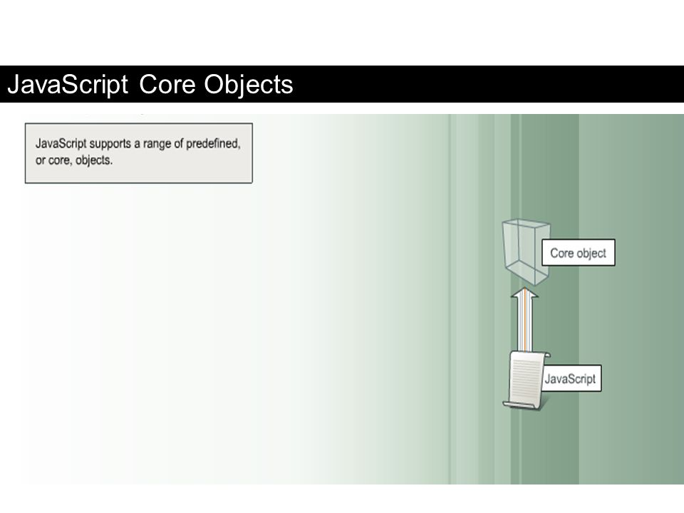 JavaScript Core Objects