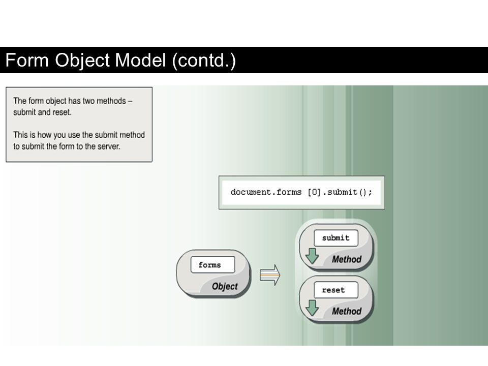 Form Object Model (contd.)