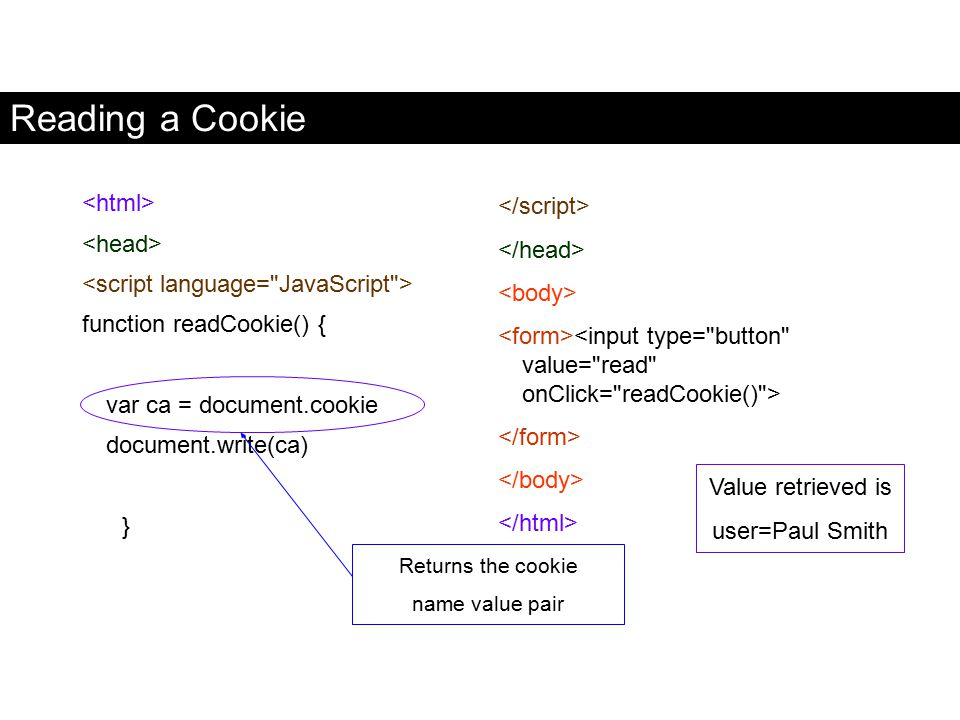 Reading a Cookie <html> <head>