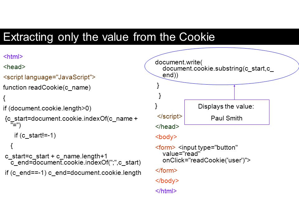 Extracting only the value from the Cookie