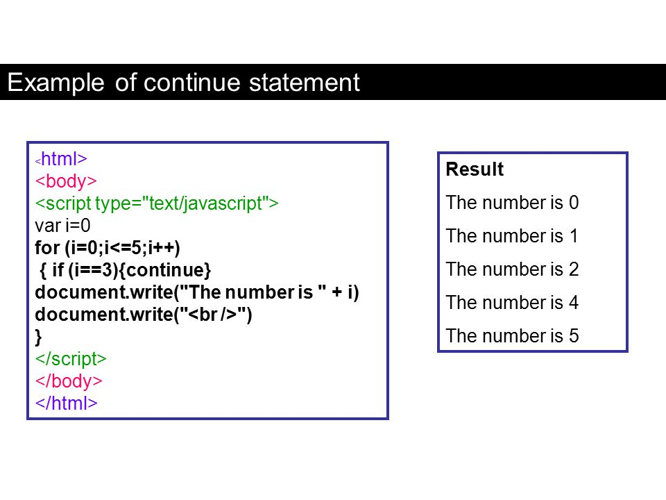 Example of continue statement