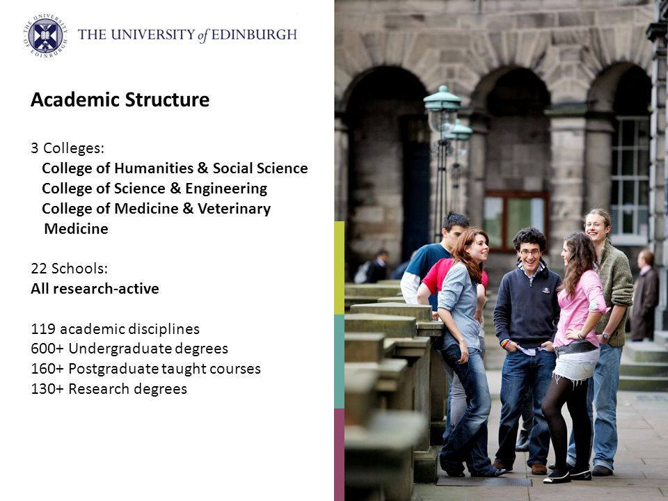 Academic Structure 3 Colleges: College of Humanities & Social Science