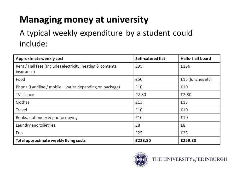 Managing money at university