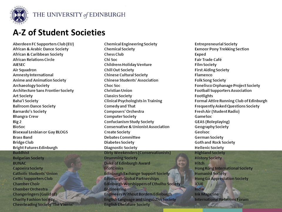 A-Z of Student Societies