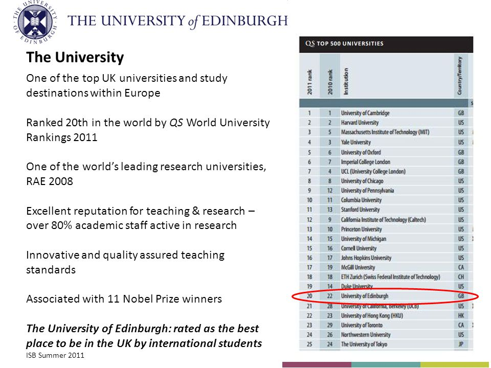 The University One of the top UK universities and study destinations within Europe. Ranked 20th in the world by QS World University Rankings 2011.