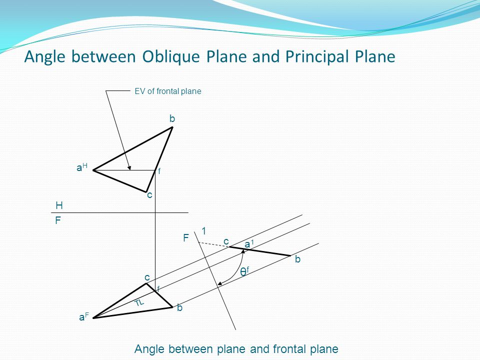 Angle between Oblique Plane and Principal Plane