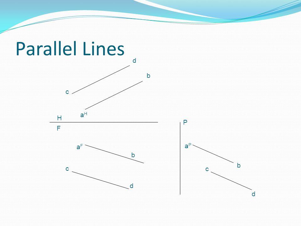 Parallel Lines d b c aH H P F aF aP b b c c d d
