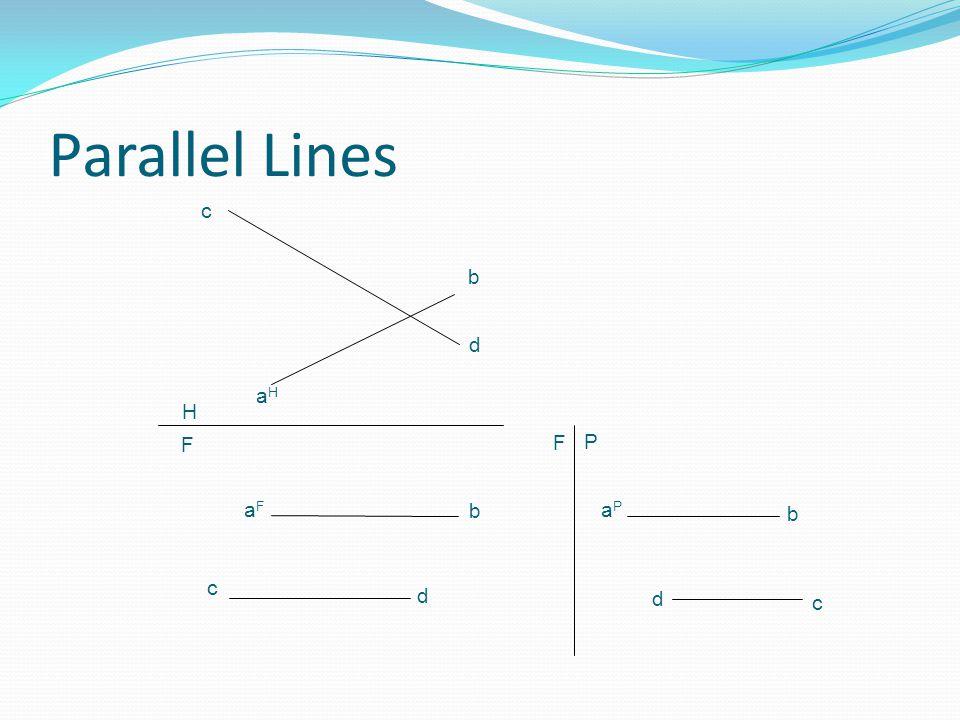 Parallel Lines c b d aH H F F P aF b aP b c d d c