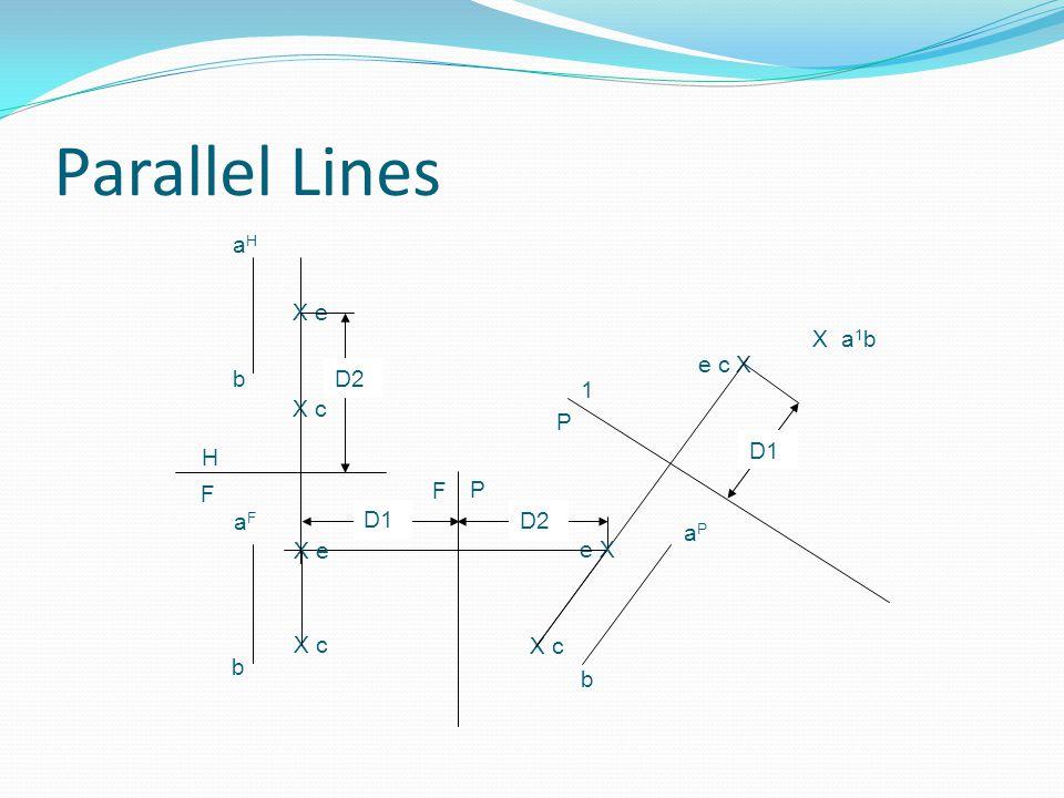 Parallel Lines aH X e X a1b e c X b D2 1 X c P D1 H F F P aF D1 D2 aP