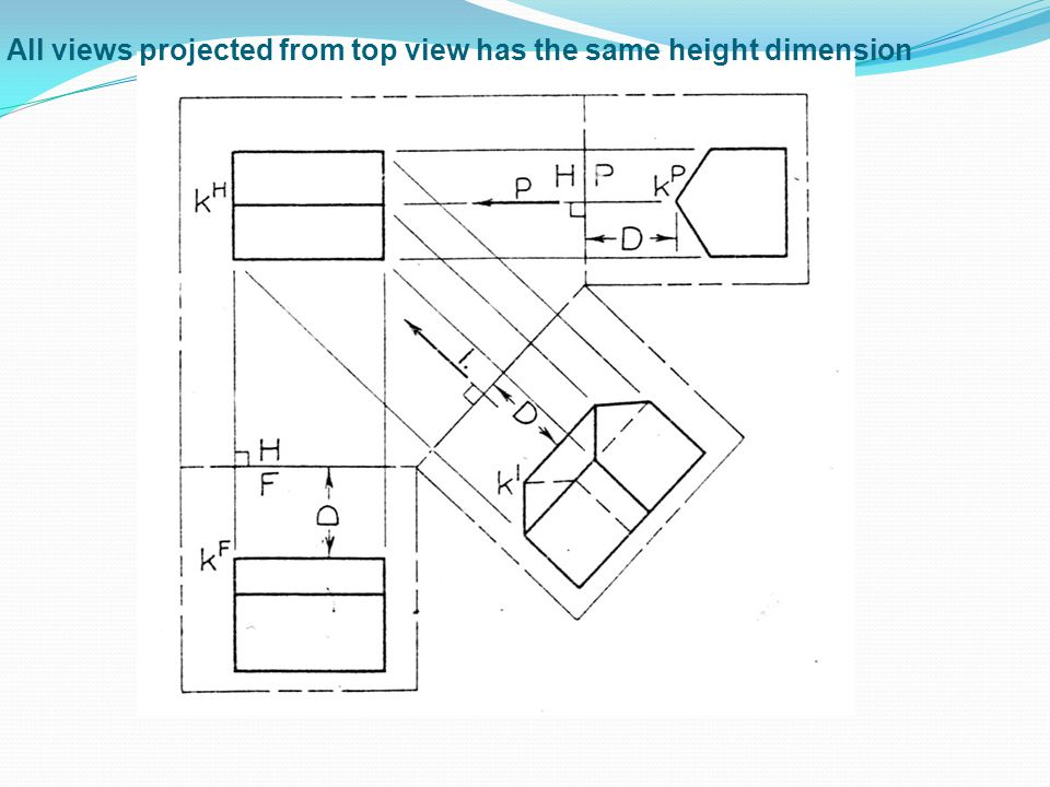 All views projected from top view has the same height dimension