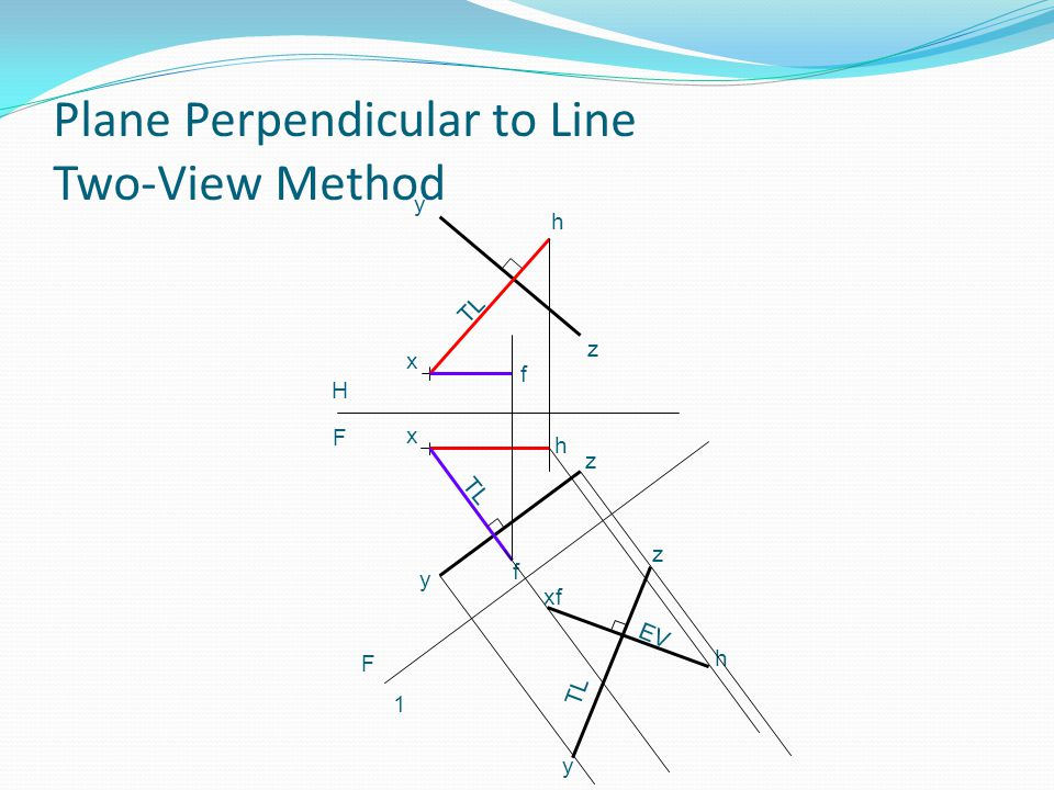 Plane Perpendicular to Line Two-View Method