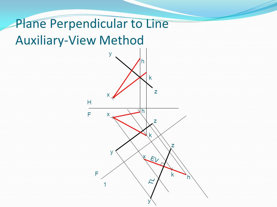 Plane Perpendicular to Line Auxiliary-View Method