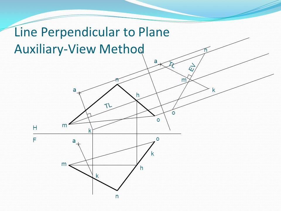 Line Perpendicular to Plane Auxiliary-View Method