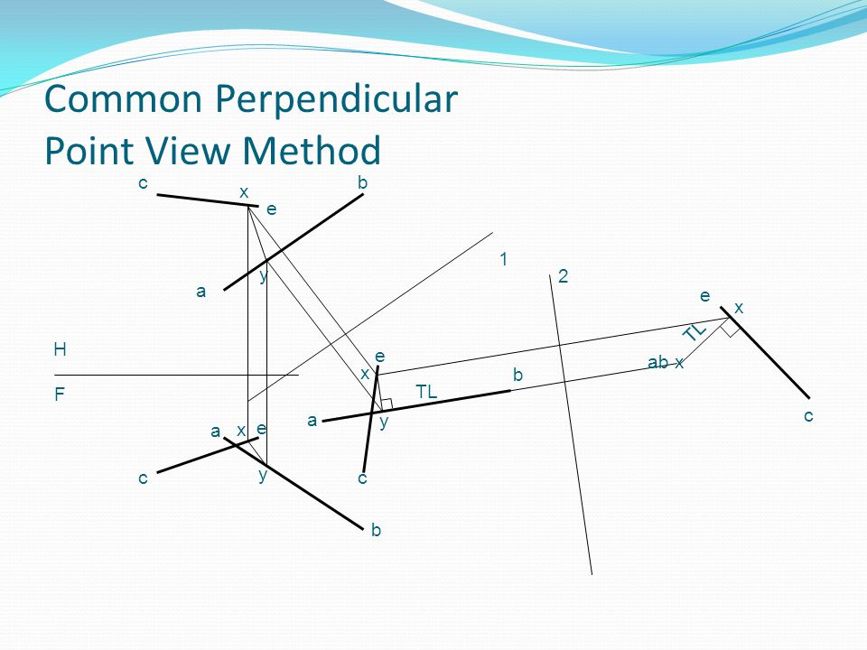 Common Perpendicular Point View Method