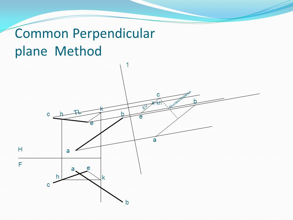 Common Perpendicular plane Method