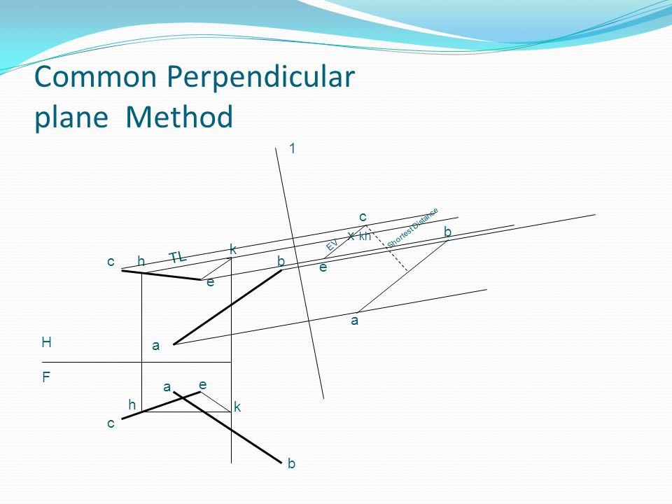 Common Perpendicular plane Method