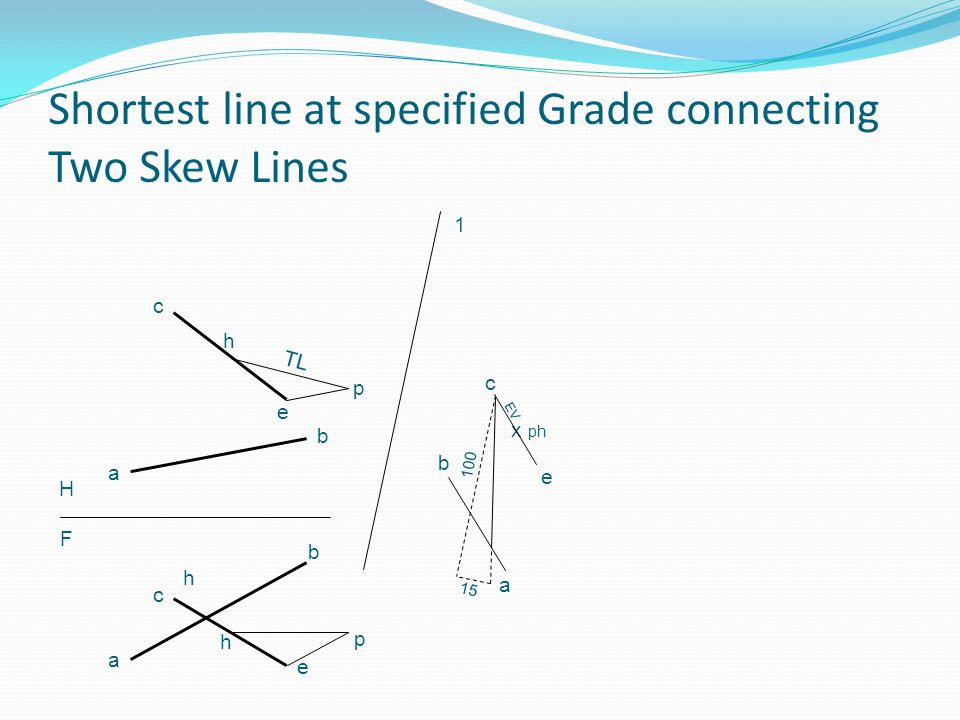 Shortest line at specified Grade connecting Two Skew Lines