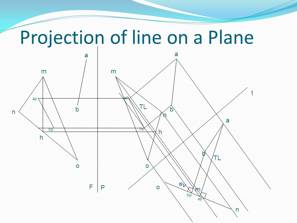 Projection of line on a Plane