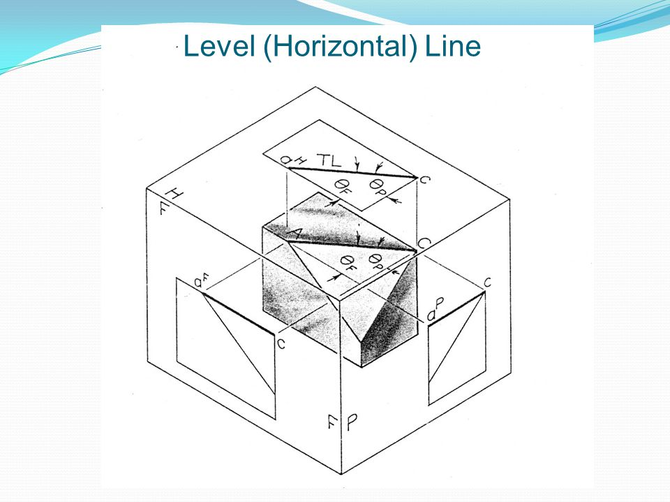 Level (Horizontal) Line