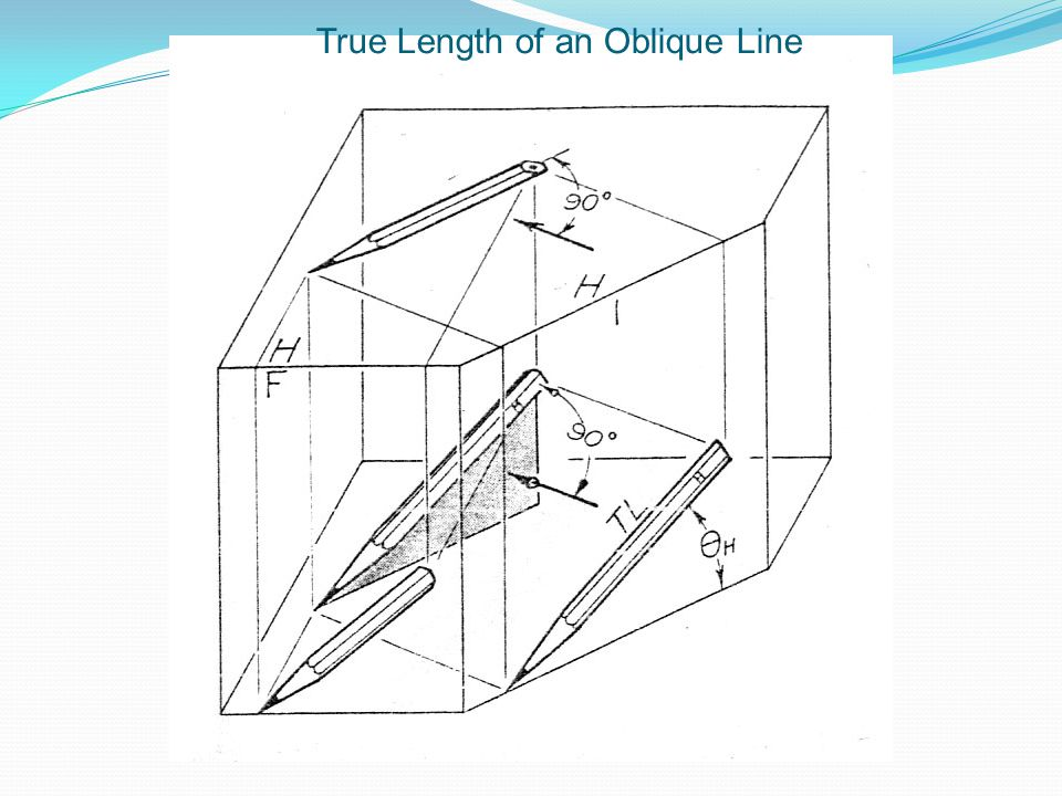 True Length of an Oblique Line
