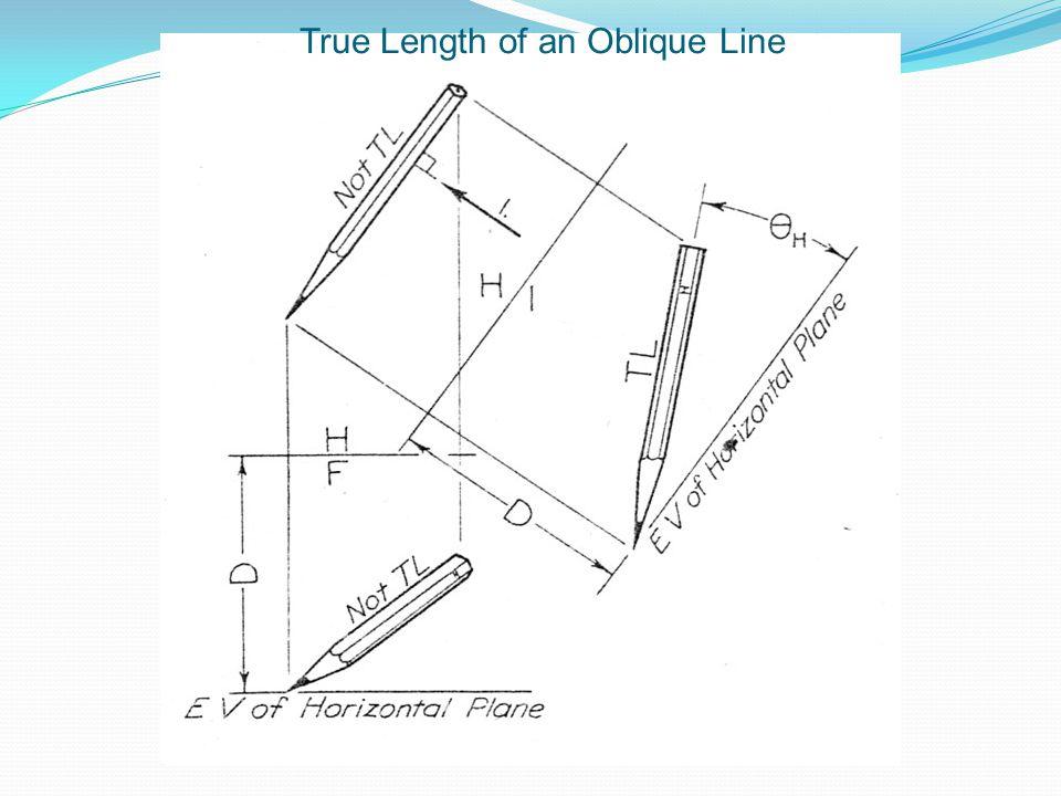 True Length of an Oblique Line