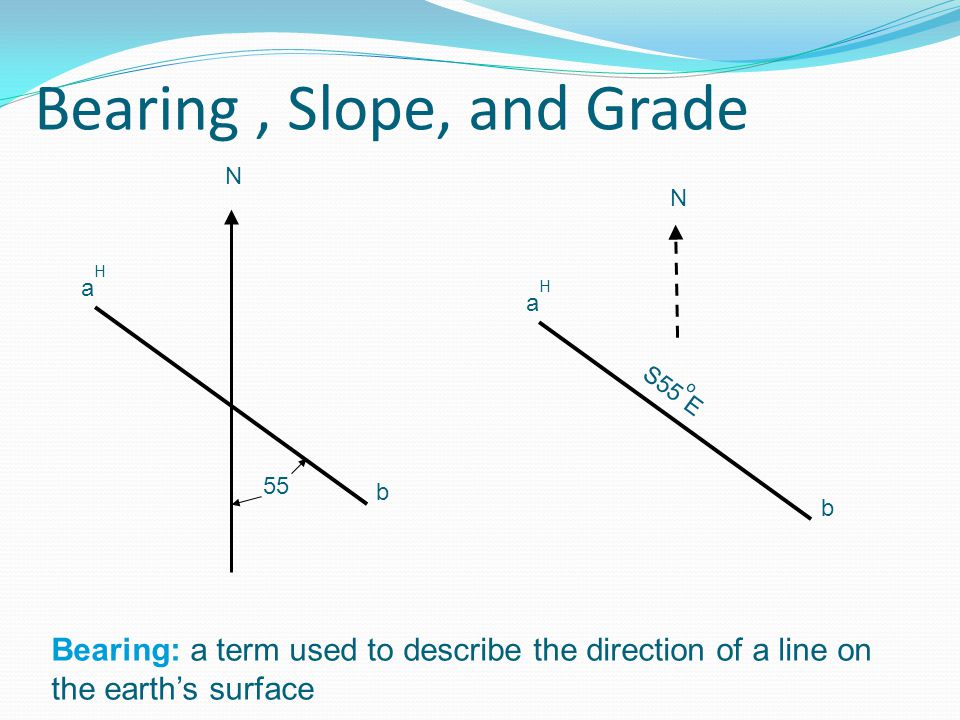 Bearing , Slope, and Grade