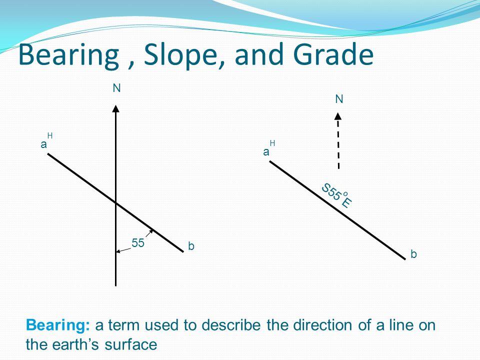 Bearing , Slope, and Grade