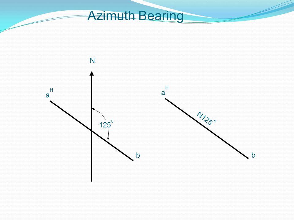 Azimuth Bearing N aH aH 125o N125o b b