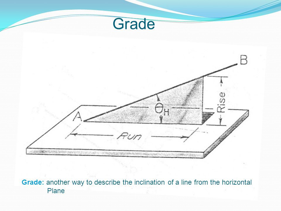 Grade Grade: another way to describe the inclination of a line from the horizontal Plane