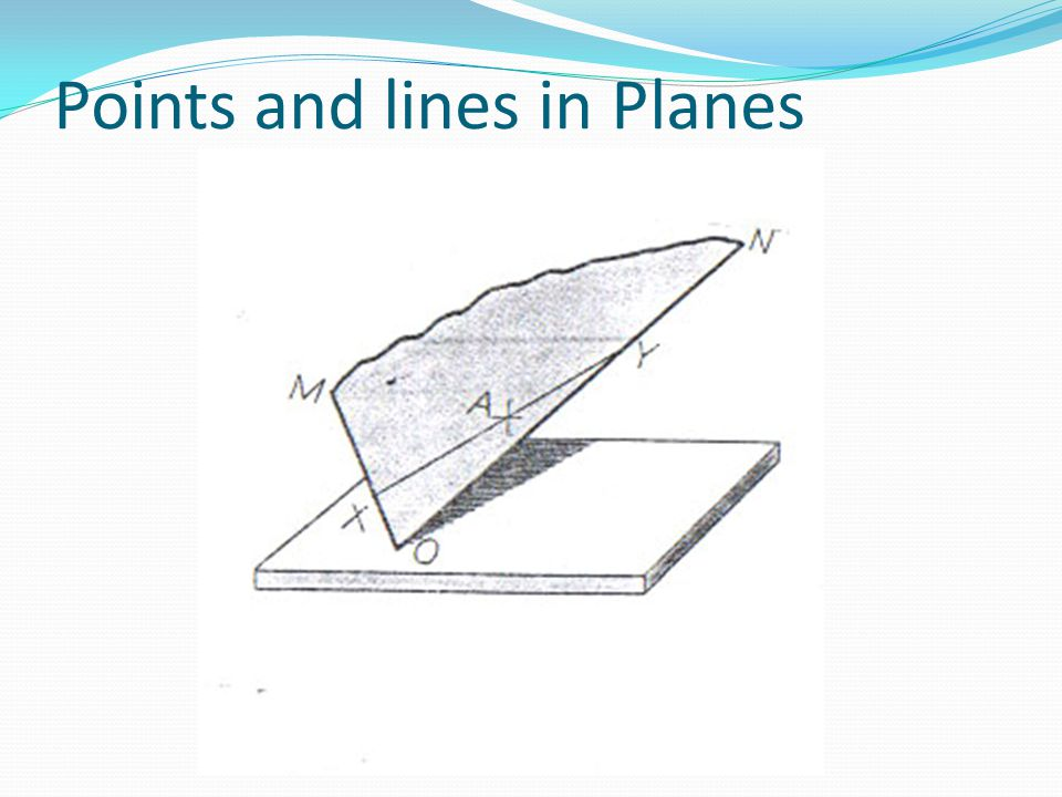 Points and lines in Planes