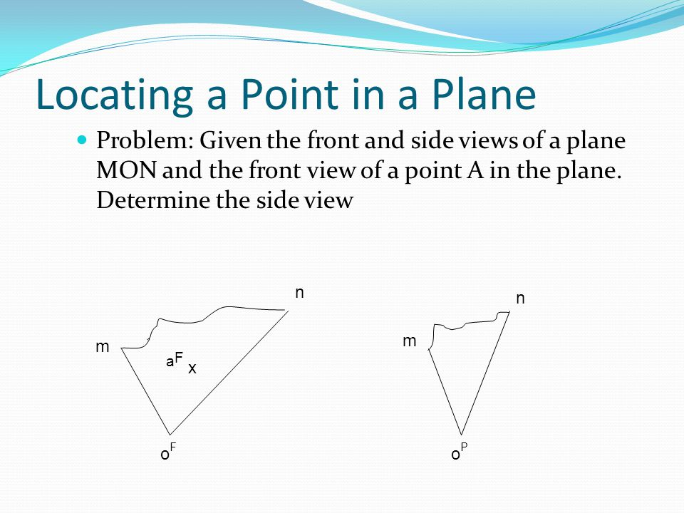 Locating a Point in a Plane