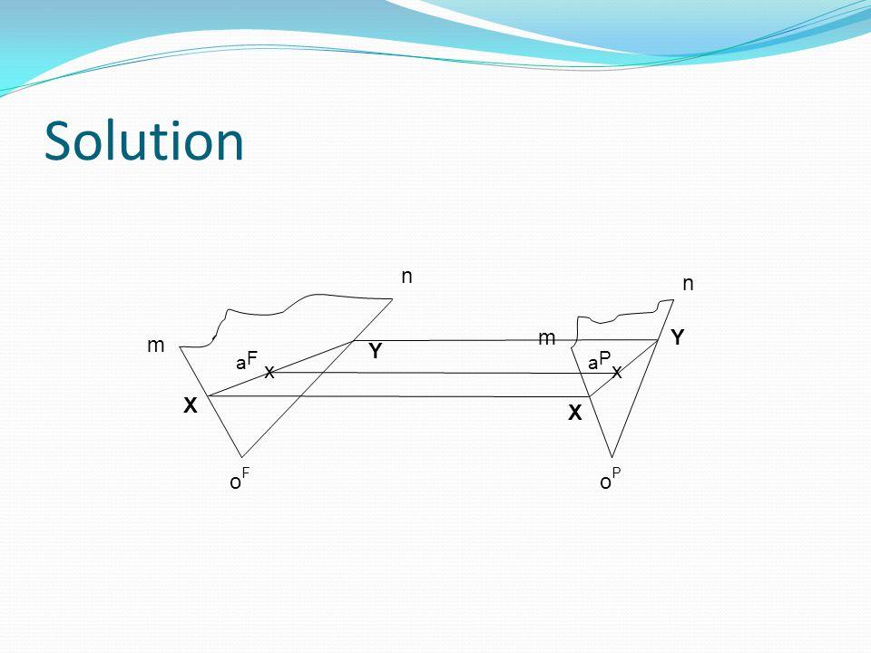 Solution n n m Y m Y aF x aPx X X oF oP