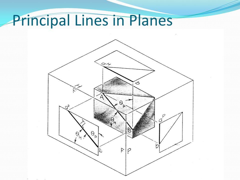 Principal Lines in Planes
