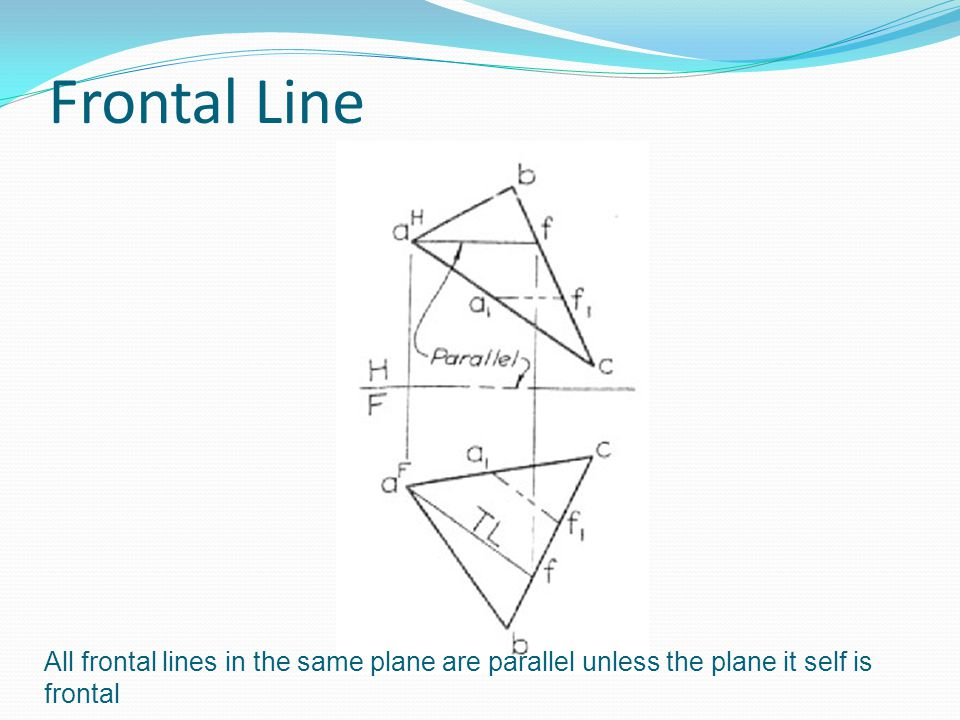 Frontal Line All frontal lines in the same plane are parallel unless the plane it self is frontal