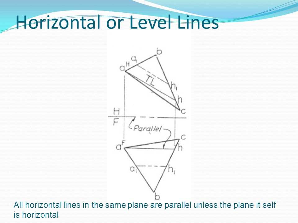 Horizontal or Level Lines