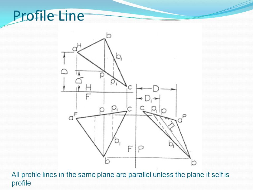 Profile Line All profile lines in the same plane are parallel unless the plane it self is profile