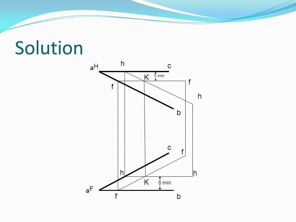 Solution h c aH K 5 mm f f h b c f h h K 6 mm aF f b