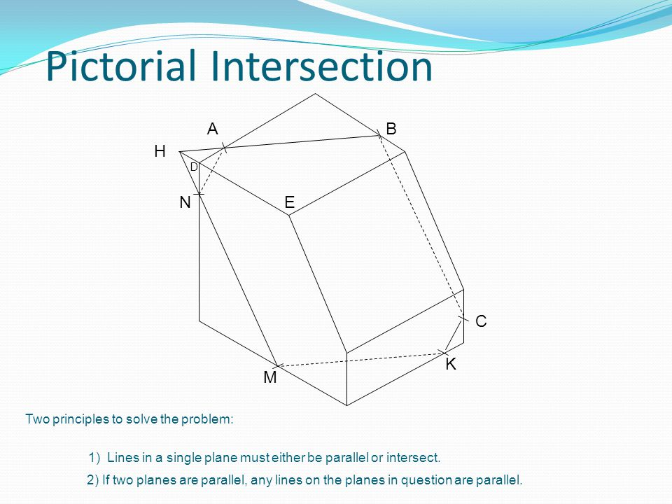 Pictorial Intersection