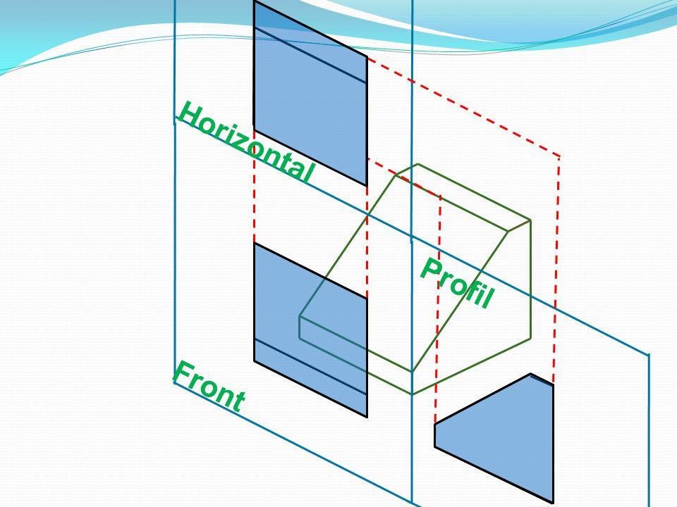 Horizontal Profil Front