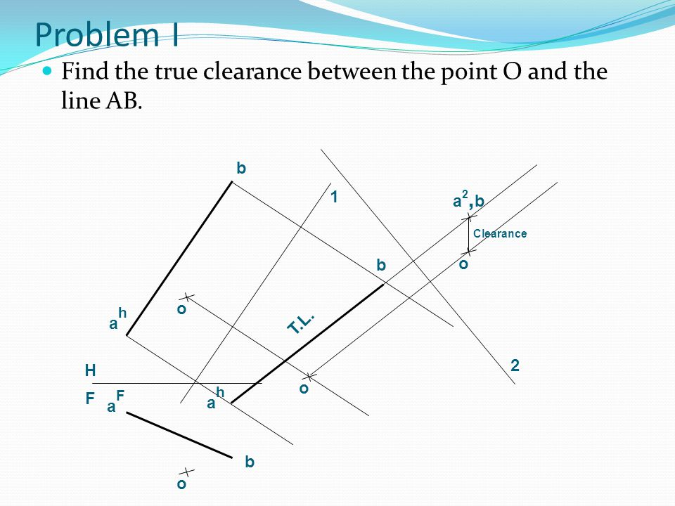 Problem I Find the true clearance between the point O and the line AB.
