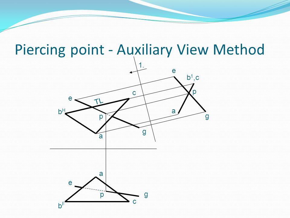 Piercing point - Auxiliary View Method