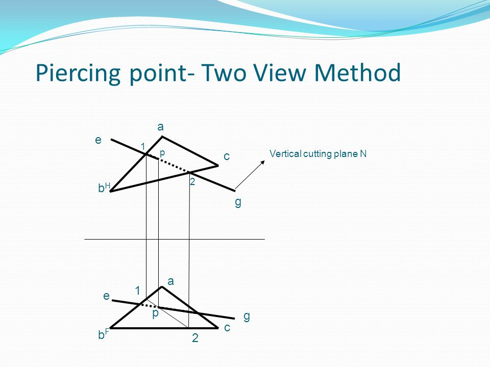Piercing point- Two View Method